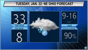 A brief break from the cold and snow: Northeast Ohio Tuesday weather forecast