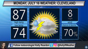 Kicking off week with threat of storms, heat and humidity: Cleveland, Akron Monday weather