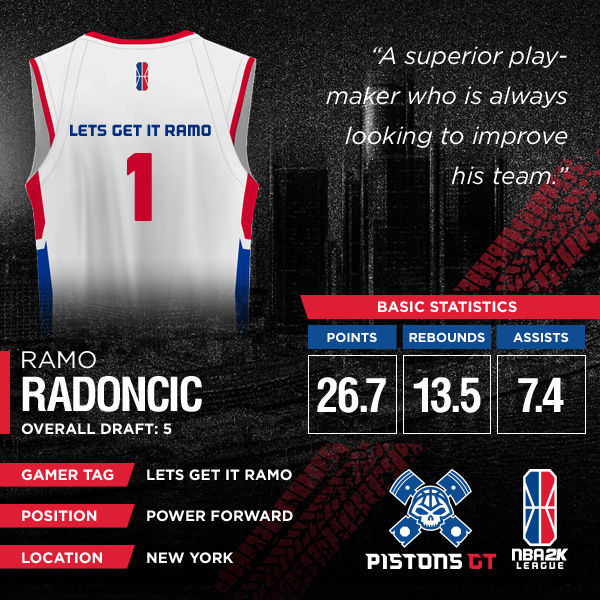 Meet the gamers on Detroit Pistons' inaugural NBA 2K team | MLive com