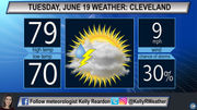 Dropping to 70s, 80s, mostly cloudy with chance of pop-up storms: Cleveland, Akron Tuesday weather
