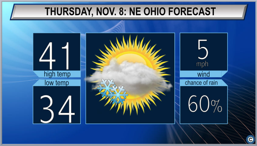 Thursday Weather Forecast For Northeast Ohio Cold With Overnight