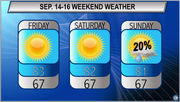 Sunny and warm with rain on the horizon: Northeast Ohio weekend weather forecast
