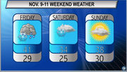 Rain, chance for snow showers and cold weather ahead: Northeast Ohio weekend weather forecast