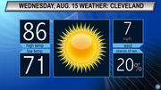 Humid, warm sunshine with possible evening showers: Cleveland, Akron weather for Wednesday