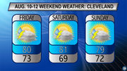 On-and-off storm chances in between partly cloudy skies: Northeast Ohio weekend weather forecast