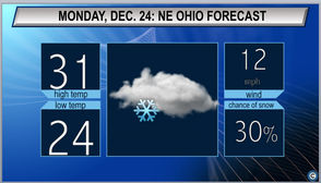 Cleveland OH Local News Breaking Sports Weather