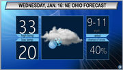 Freezing rain and flurries possible: Northeast Ohio Wednesday weather forecast